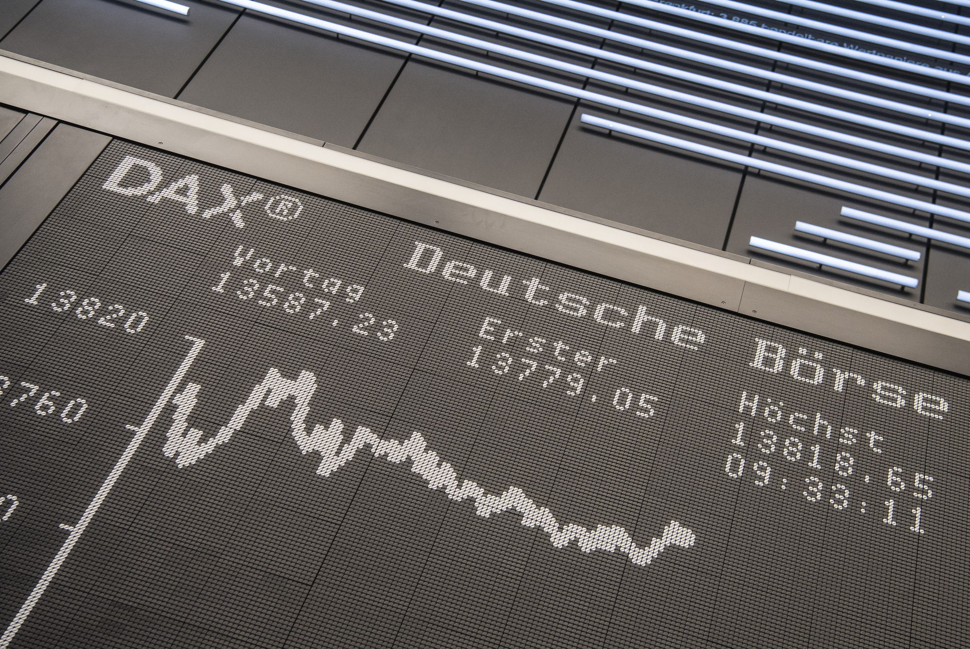 sollte man jetzt bayer aktien kaufen